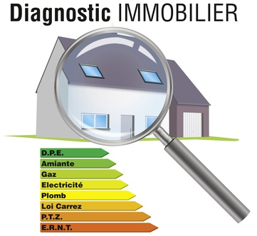 Rc Pro Diagnostiqueur Immobilier Axa